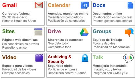 Kamene - Imagen noticia Google Apps 2