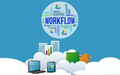 google drive workflow flujo de trabajo consultoria empresarial alicante kamene projects cloud computing