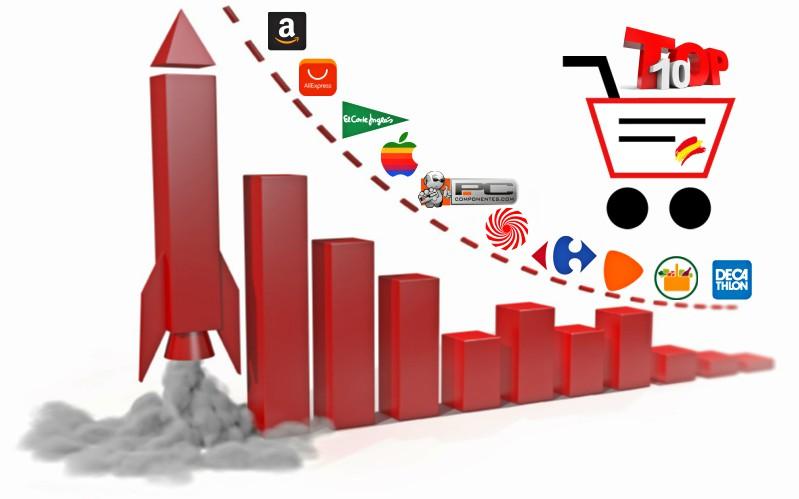 Top 10 ecommerce en españa marketing digital alicante kamene projects ranking
